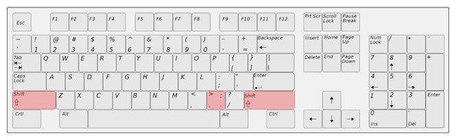 Dvojtečka na klávesnici