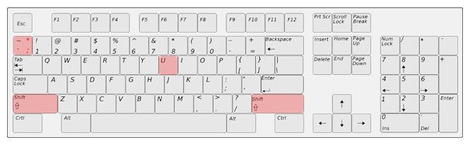 Jak napsat u s kroužkem na klávesnici