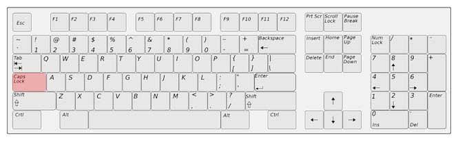 Kde najdete klávesu Caps lock