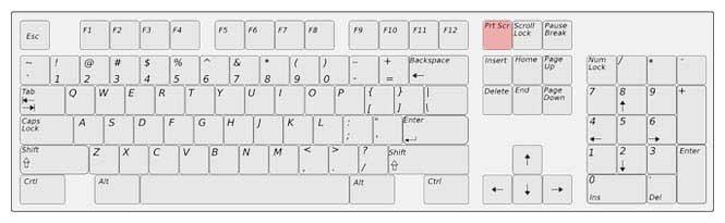 Kde najdete klávesu Print Screen