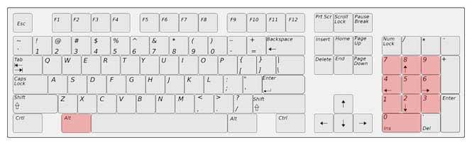 Klávesy pro ASCII