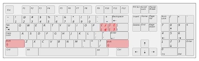 Složené závorky přepnutím na anglickou klávesnici