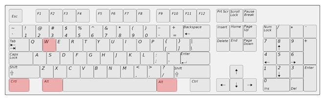 Svislá čára klávesová zkratka