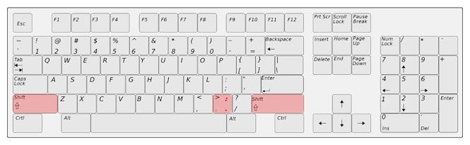 Větší než pomocí anglické klávesnice