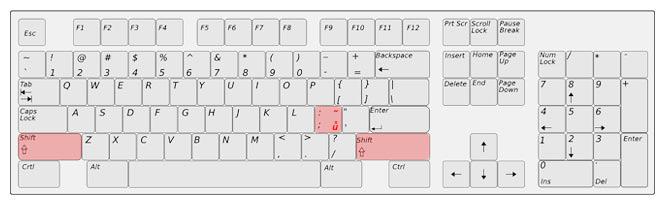 Zápis dvojtečky na anglické klávesnici
