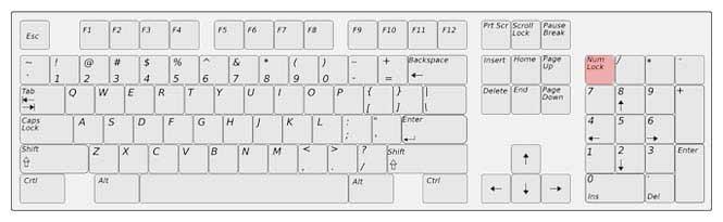 Kde najdete klávesu Num lock
