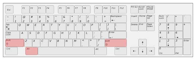 Klávesy pro aktivaci anglické klávesnice