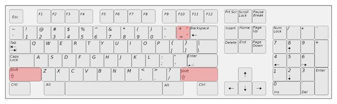 Napsání plusu na anglické klávesnici