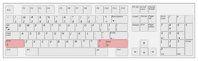Podtržítko na klávesnici