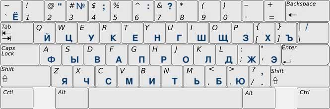 Standardní rozložení ruské klávesnice