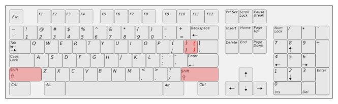 Závorky na klávesnici